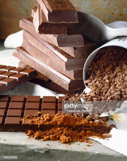 Chocobar Bricks